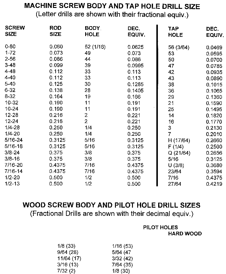 drill bit sizes for tapping holes. click image for larger version name: bz78159.jpg views: 24952 size: 293.5 drill bit sizes tapping holes p