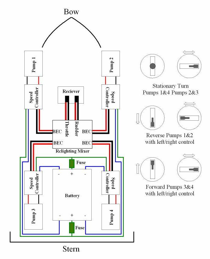Viper Bait Boat Wiring Diagram - Wiring Diagrams Databaselaccolade-lescours.fr