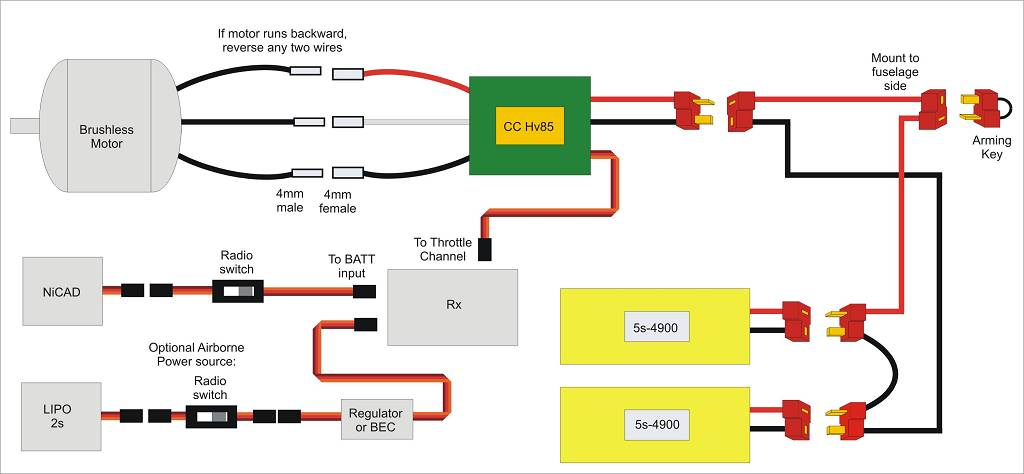Wiring diagram for newbies - RCU Forums on