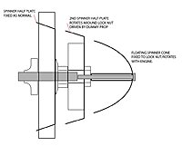 Contra-Rotating Propellers - RCU Forums