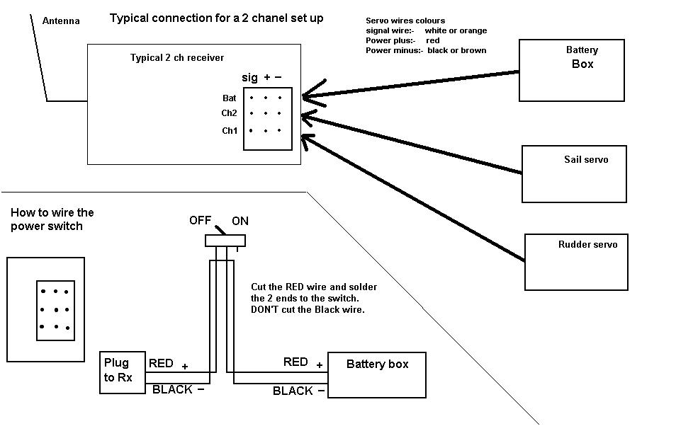 Click image for larger version  Name:Typical 2 ch Rx connections.JPG Views:57 Size:58.4 KB ID:1914438