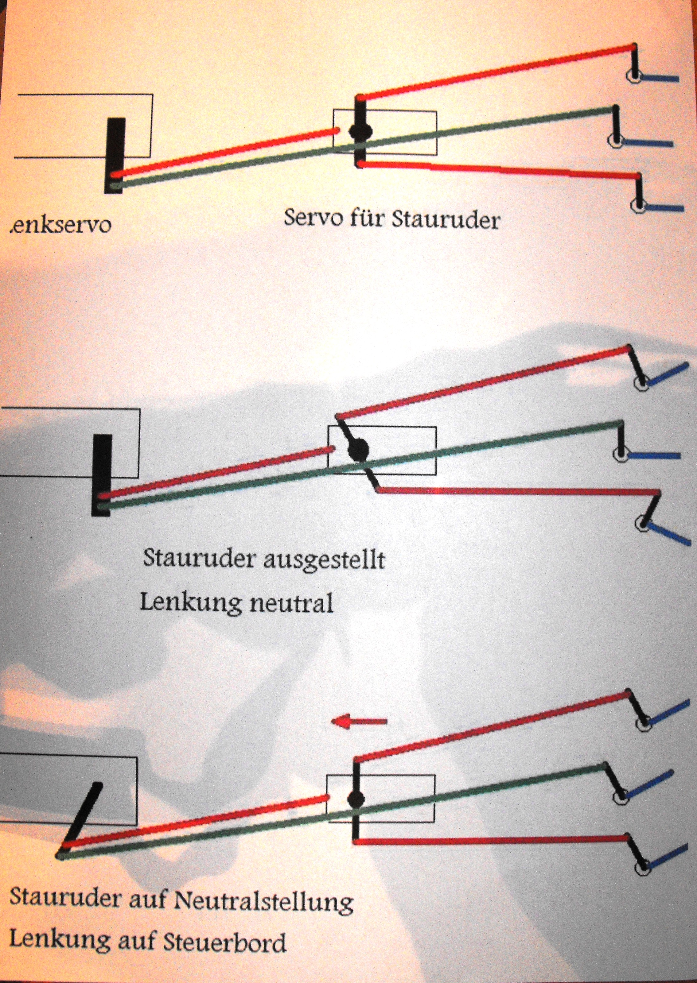 Click image for larger version  Name:Diagram Of Movement.JPG Views:97 Size:2.12 MB ID:1920071