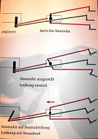 Click image for larger version  Name:Diagram Of Movement.JPG Views:352 Size:2.12 MB ID:1920071