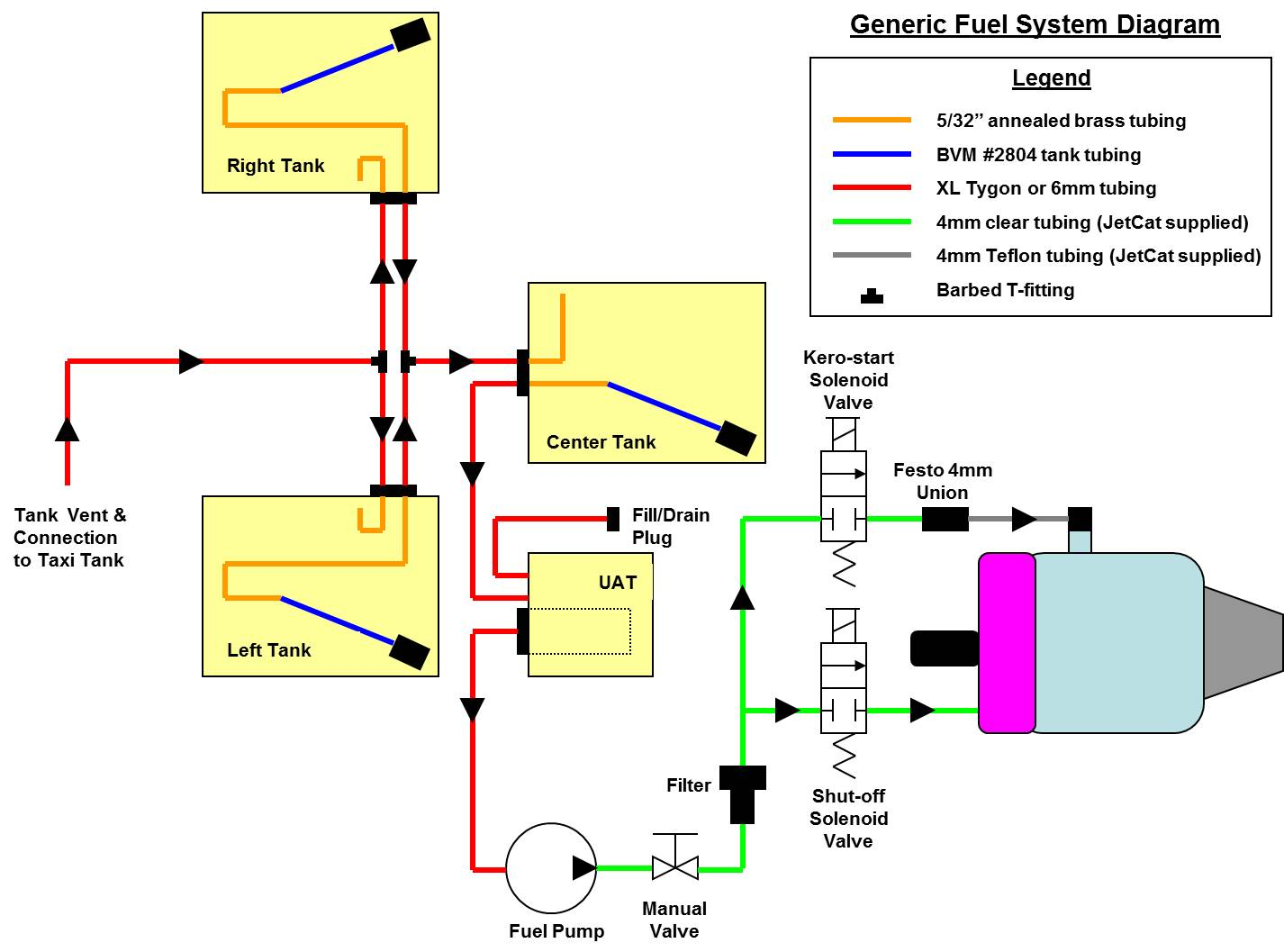 Click image for larger version Name: Fuel System Diagram Generic.jpg Views:  5015 ...