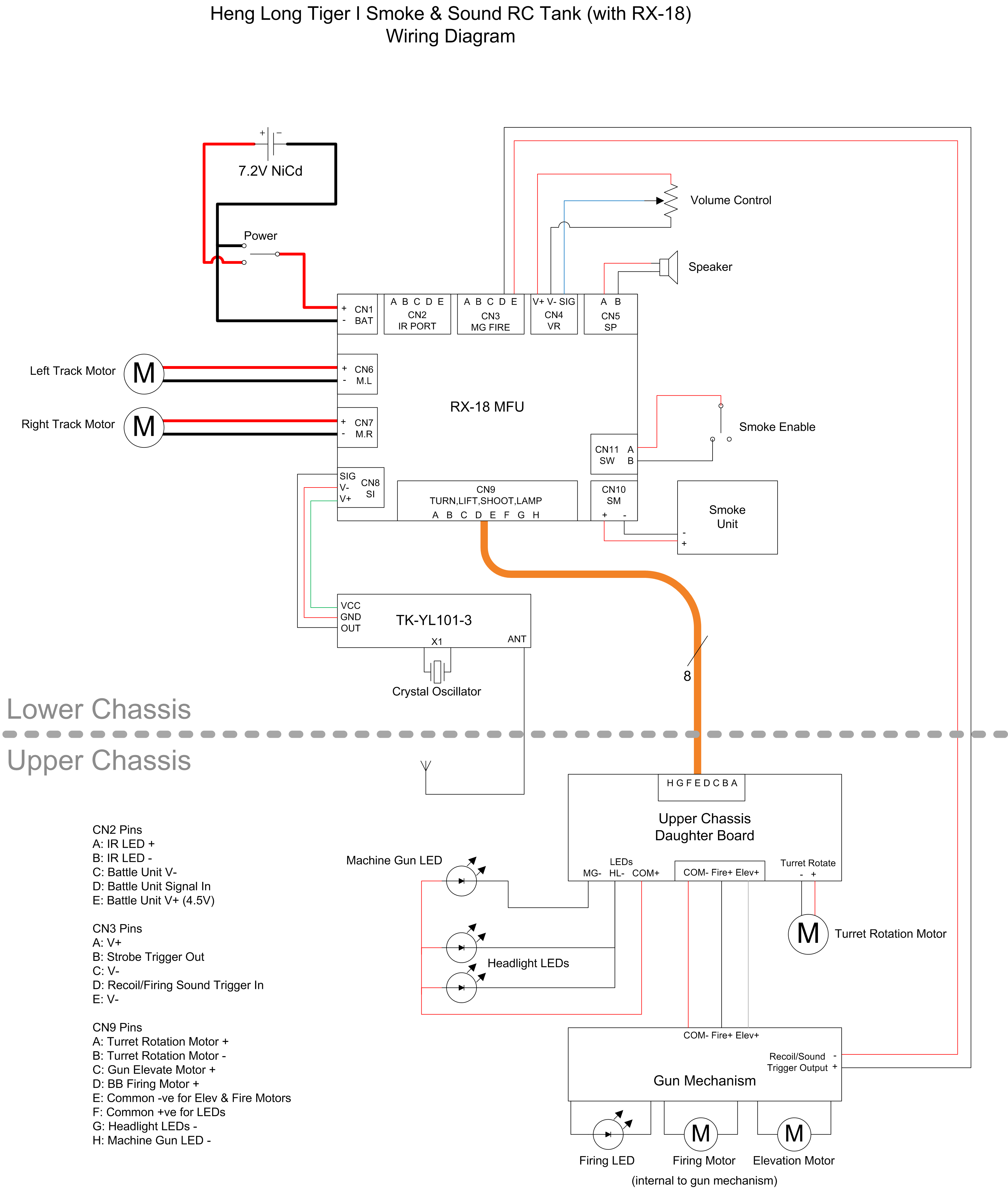 HL Tiger 1 wiring problem.......need help! - RCU Forums stop turn tail light wiring diagram RC Universe
