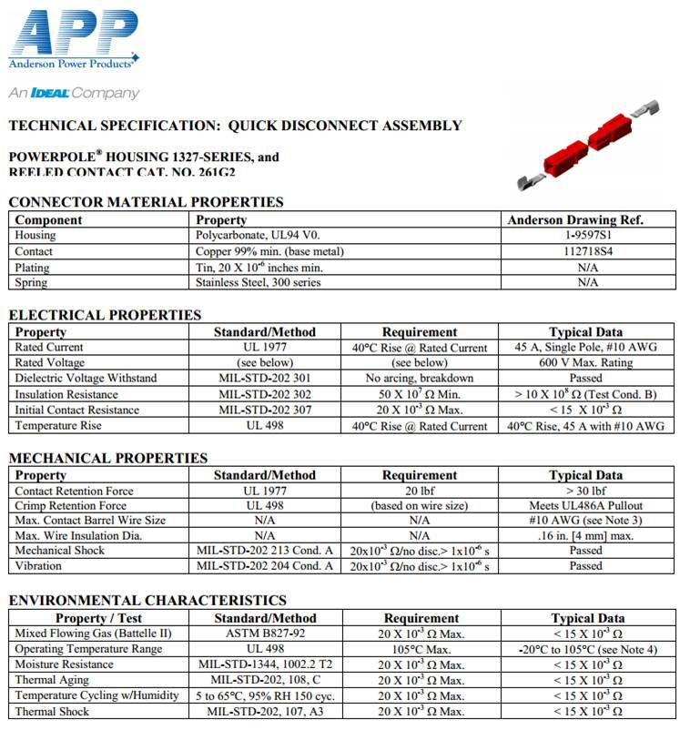 Bullets,Deans or Anderson Power Pole battery connectors? - RCU Forums