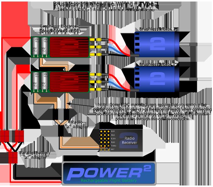 brushless motor wiring diagram  | 664 x 430