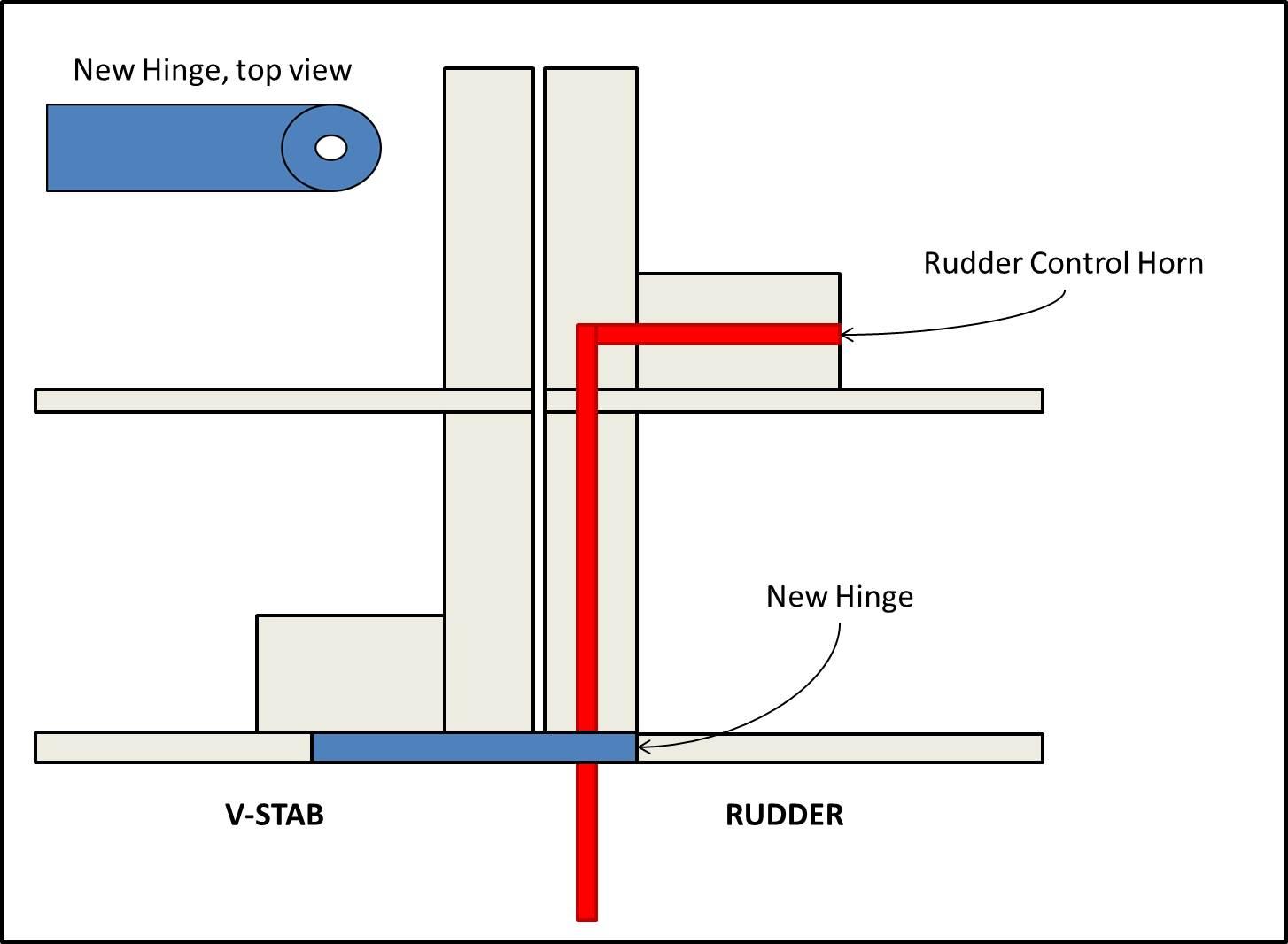 Click image for larger version  Name:RudderHingeDesign.jpg Views:301 Size:79.8 KB ID:2050528