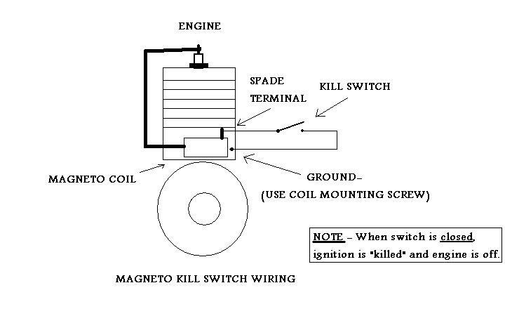 Click image for larger version  Name:av8tor Magneto Kill Switch Wiring.jpg Views:822 Size:32.0 KB ID:2153072
