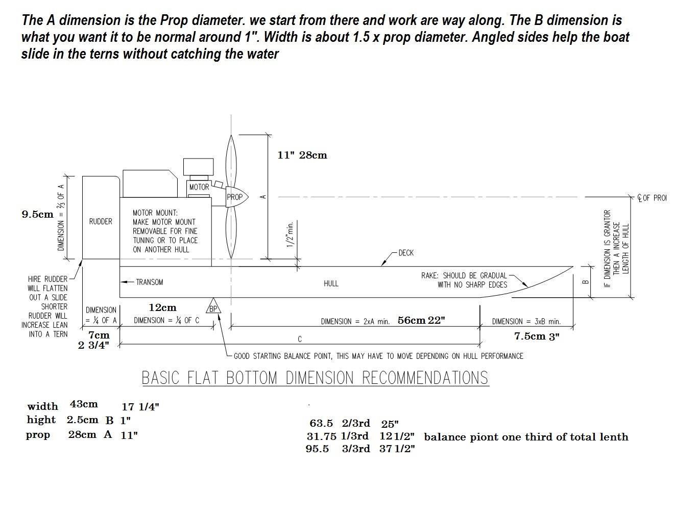 .40-.46 build plans - Page 3 - RCU Forums