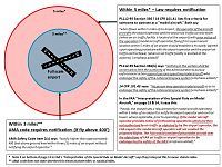 Click image for larger version  Name:Airport notification requirements.jpg Views:130 Size:215.1 KB ID:2175963