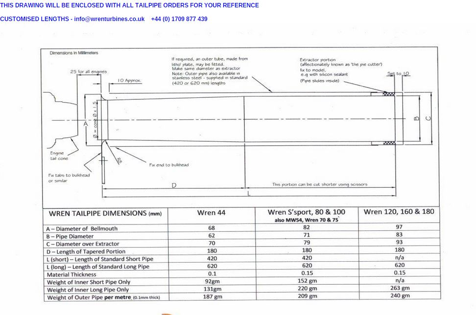 Click image for larger version.  Name:Wren Tailpipe Dimensions.JPG Views:142 Size:94.7 KB ID:2181153
