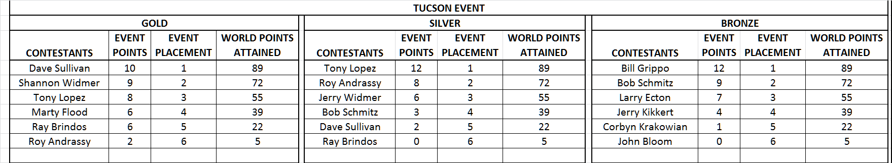 Click image for larger version  Name:Tucson 1.jpg Views:556 Size:328.6 KB ID:2202402
