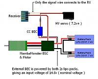 Is this BEC diagram correct? - RCU ForumsRCU Forums