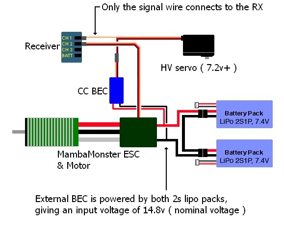is this bec diagram correct  rcu forums venom atv winch wiring diagram Electric Winch Wiring Diagram