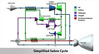 Click image for larger version  Name:sabre_cycle.jpg Views:115 Size:23.6 KB ID:2237204