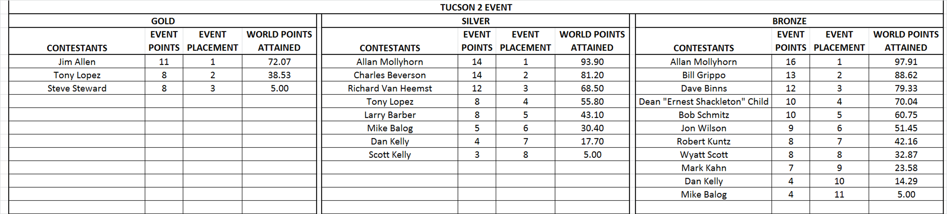 Click image for larger version  Name:Tucson 2.jpg Views:53 Size:758.6 KB ID:2240951