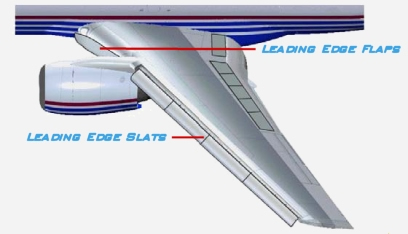 Click image for larger version  Name:Leading_Edge_Flaps_Slats.jpg Views:70 Size:41.9 KB ID:2255663