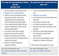 Click image for larger version  Name:UASFAA.jpg Views:46 Size:239.5 KB ID:2255664