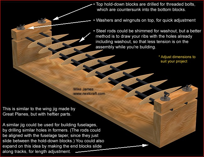 Building Jig For Model Aircraft