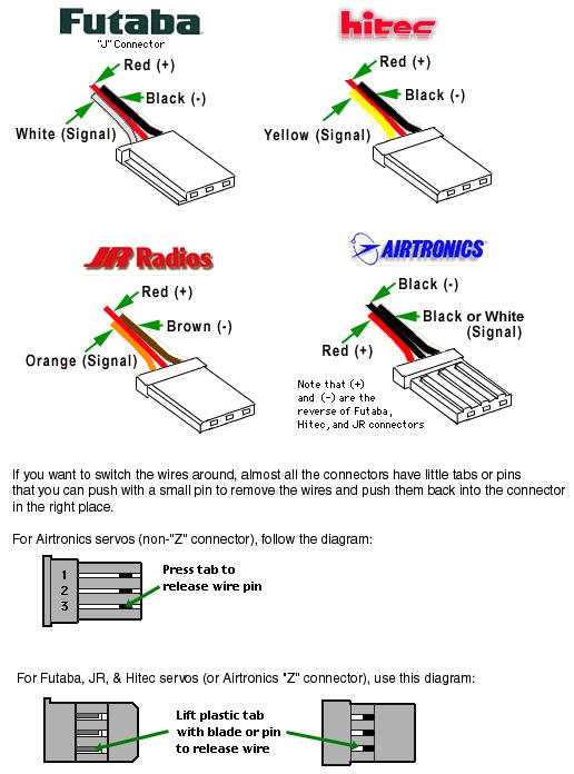 Futaba Servo Wiring Diagrams